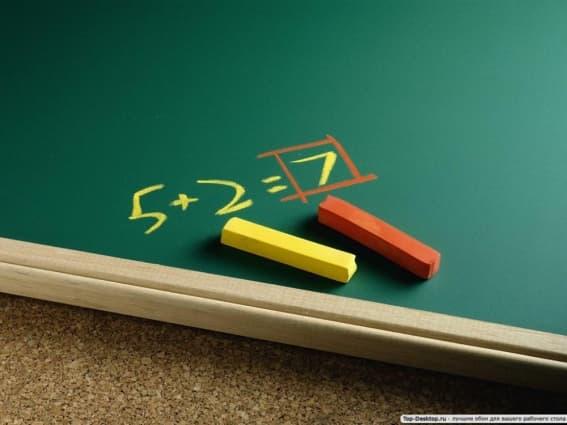 ҰБТ. Математика пәніне қалай дайындалған дұрыс?