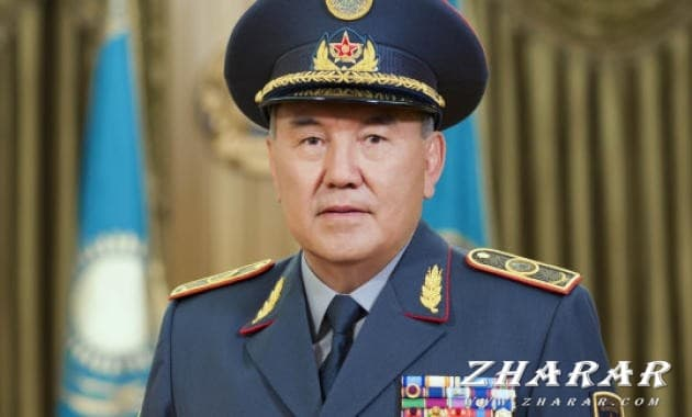 Эссе: 1 декабря - День Первого Президента Республики Казахстан (Мой президент) казакша Эссе: 1 декабря - День Первого Президента Республики Казахстан (Мой президент) на казахском языке