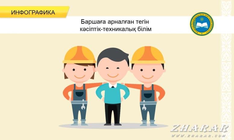 Колледжге қалай тегін оқуға болады? казакша Колледжге қалай тегін оқуға болады? на казахском языке