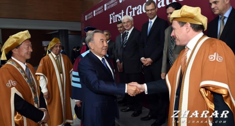 Классный час: 1 декабря - День Первого Президента Республики Казахстан казакша Классный час: 1 декабря - День Первого Президента Республики Казахстан на казахском языке