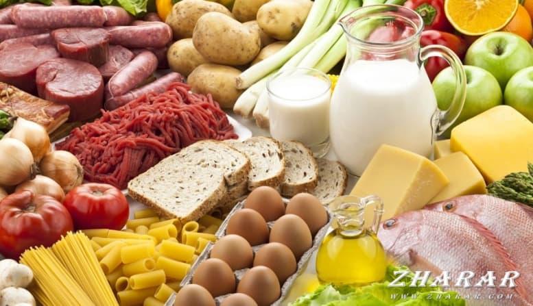 Пословицы и поговорки: Еда казакша Пословицы и поговорки: Еда на казахском языке