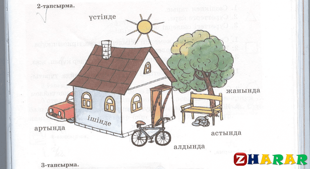 Қазақ тілінен сабақ жоспары: Қуыршақ көріністерін көрсету (2 сынып, III тоқсан )