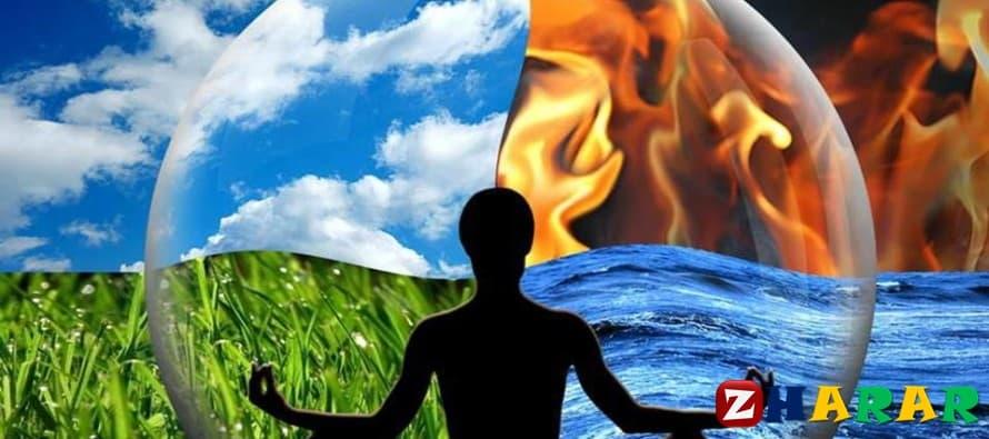 Қазақ тілінен сабақ жоспары: Климаттық өзгерістер (7 сынып, I тоқсан, 3 бөлім )