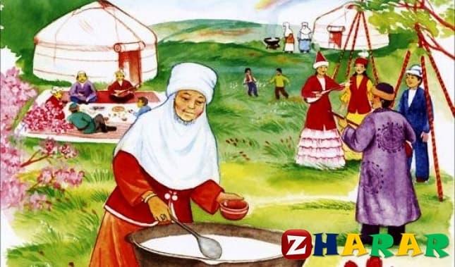 Сауат ашудан сабақ жоспары: Нұсқаулық туралы (1 сынып, 6 бөлім ) казакша Сауат ашудан сабақ жоспары: Нұсқаулық туралы (1 сынып, 6 бөлім ) на казахском языке