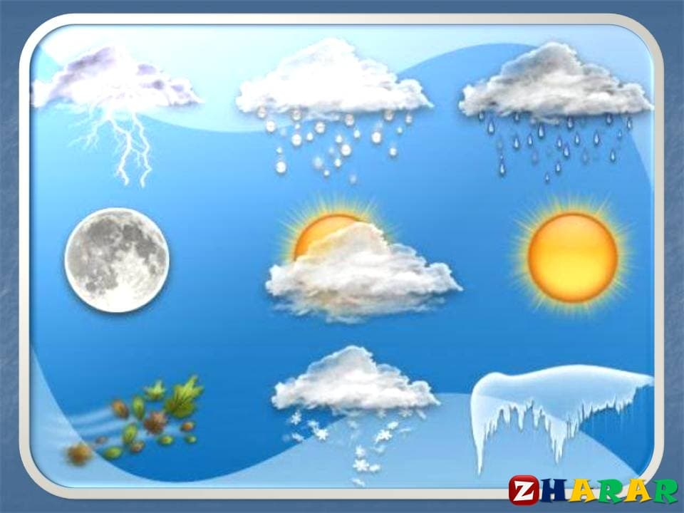 Географиядан сабақ жоспары: Климат және климат түзуші факторлар ғаламдық циркуляция (8 сынып, I тоқсан)