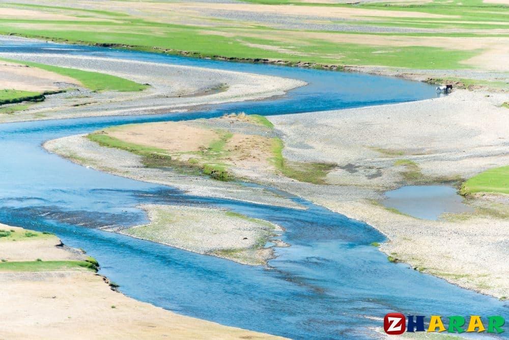 Географиядан сабақ жоспары: Өзендердің гидрологиялық режимі №1 (8 сынып, II тоқсан)