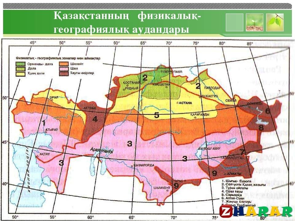 Географиядан сабақ жоспары: Қазақстанның ірі физикалық-географиялық аудандары (9 сынып, III тоқсан)